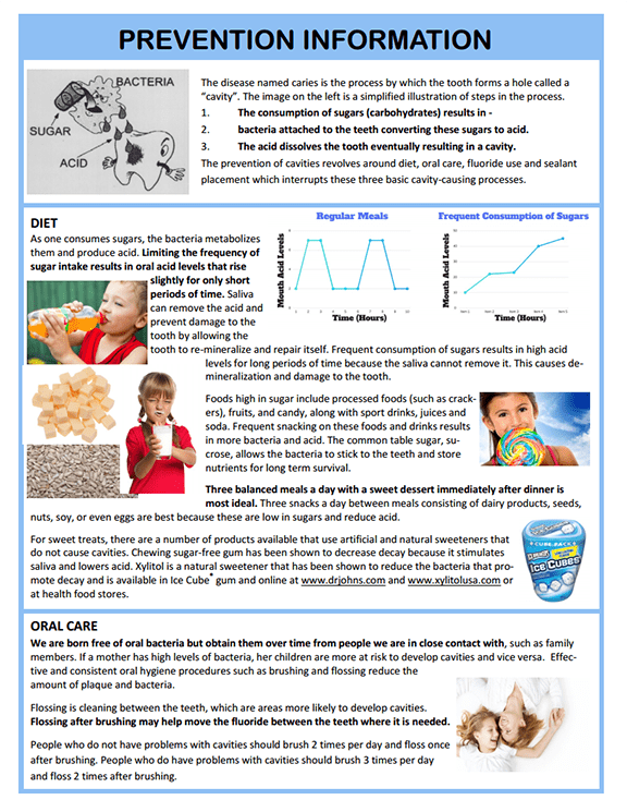 Prevention Information Sheet Page 1